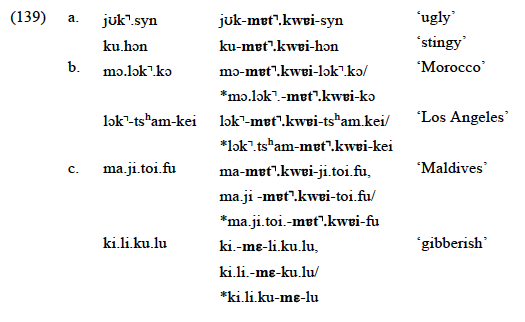 language log 187 more on infixation and codemixing in cantonese