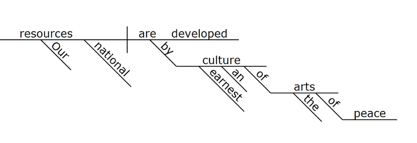 Language log sentence diagramming a ccuart Choice Image