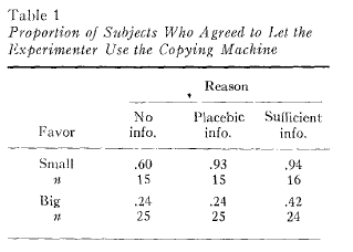 Langer et al. 1978, Table 1