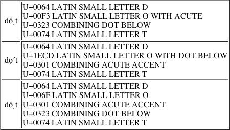 Language Log » Agbègbè ìpàkíyèsí