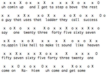 How To Write Rap Lyrics Faster