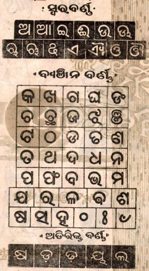 Indian Scripts and Unicode
