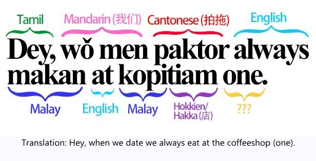 Dating in malay language