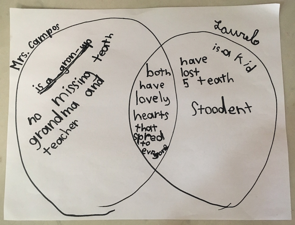 Language Log Venn Diagram With First Grade Spelling